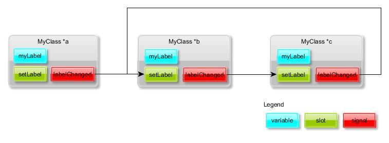 MyClass-02