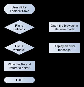 TextEditor-UC-17